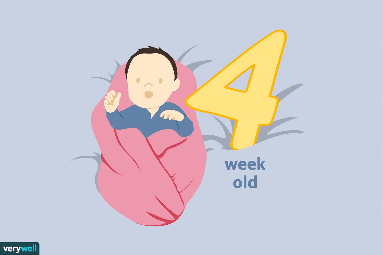 1 Aylık Bebek: Gelişimi, Sağlık Durumu, Beslenmesi, Uyku Düzeni